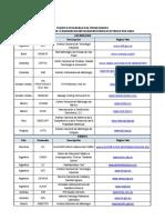FUENTES POTENCIALES DE PROVEEDORES  ENSAYOS DE APTITUD  COMPARACION INTERLABORATORIOS ACEPTADOS POR ONAC.pdf