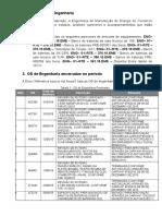 Relatório 01 en - 12-15 - Atividades de Engenharia