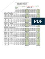 Distribucion de Notas ABC Materias Basicas Ago a Dic 2015
