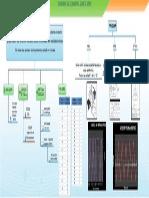Sensor VSS Caracteristicas