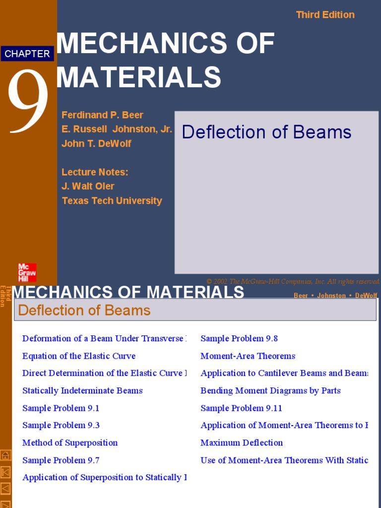 9 Beam Deflection Bending Structure Diagram