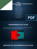 Métodos de Transferencia de Calor  (1) fisica