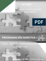 Bases de Datos Relacionales UF 21752