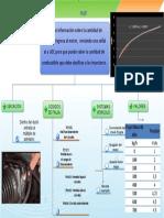Sensor MAF Caracteristicas