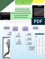 Sensor APP Caracteristicas
