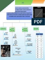 Sensor MAP Caracteristicas