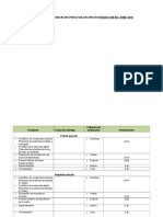 Cronograma de Evidencias Formato