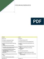 Pelan Strategi PPDA 2016