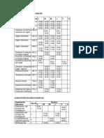Listado de EE Sin Docente Li y Lf 2 Feb 2016