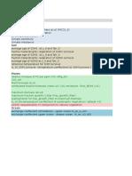 BOAT GlobalClimateModel 2015T7