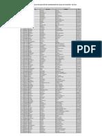 Lista de postulantes aptos para la prueba de conocimientos