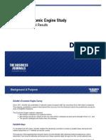 2015 America's Economic Engine Study