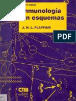Inmunologia en Esquemas de Playfair