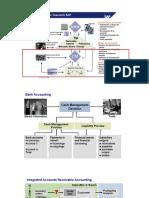 Presentación TR SAP