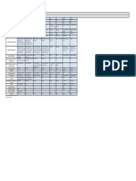 Copy of BSD Assessment Inventory