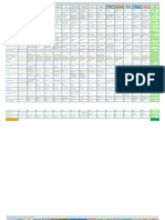 CSD Assessment Inventory v2