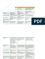 Assessment Inventory Template