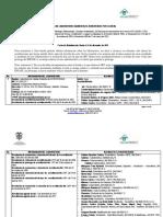 DIC Listado Completo Laboratorios Acreditados a 31 de Diciembre de 2015