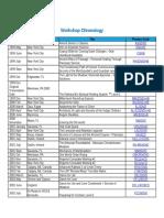 Kathara Workshop Chronology