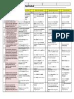 pbl rubric written product 9-15-14