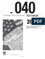 1040 IRS