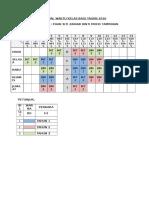 Jadual Waktu Kelas Bagi Tahun 2016