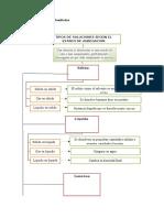 Metodologia y Desarrollo