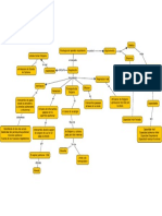 Mapa Neumo Fisiologia Sist Resp