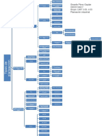 Mapa Conceptual Gisselle Perez Gaytan