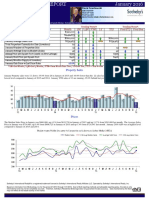 Monterey Market Action Report for January 2016