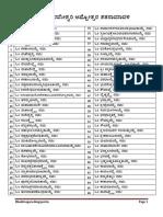 Kannika Parameshwari Ashtottara Shatanamavali.pdf