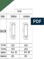 BALOK TA.pdf
