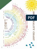 Food Seasonality Chart