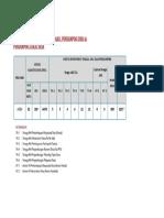 5 Kuota Rekrutmen Pendamping Desa.pdf