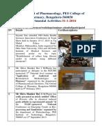 Dept activities Pharmacology, PESCP  3-2-2016.pdf