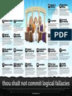 logicalfallaciesinfographic a3  1