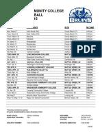 Kellogg Community College 2016 Softball Schedule