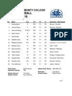 Kellogg Community College 2016 Softball Roster