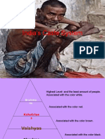 India's Caste System-0