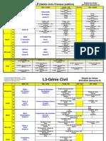 S2_Génie-civil2016.pdf