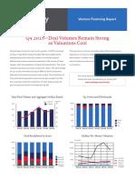 Cooley Venture Financing Report Q4 2015