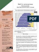 R&D in enterprises - Pharmaceuticals