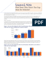 Tax Cap Impact Varies