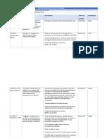 ODA Metodos y Modelos