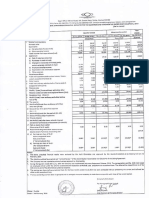 Financial Results & Limited Review Report for Dec 31, 2015 [Result]
