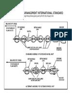 Anchor Chain Arrangement International Standard