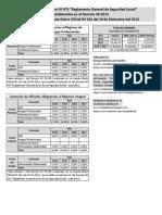 INSS-Cuadro Análisis Reformas 2014
