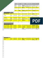Datos Escuelas Municipio, Censo 2014-2015