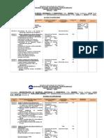 32051 - Acuerdo de Aprendizaje (Introduccion a La Administracion)