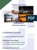 04 - Diagramas de Proceso